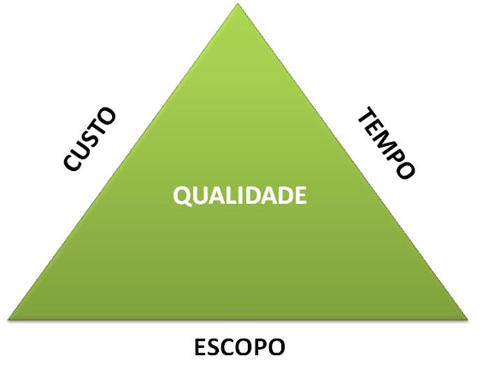 IISINGEP-triangulo